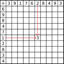 220px-HyakumasuKeisan.SVG
